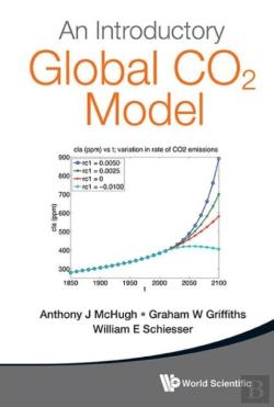 Bertrand.pt - An Introductory Global Co2 Model