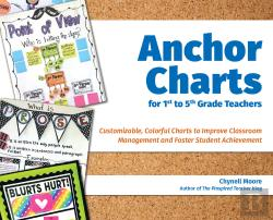 Bertrand.pt - Anchor Charts For 1st To 5th Grade Teachers