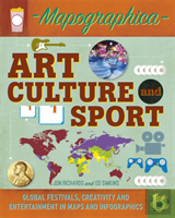 Art, Culture And Sport
