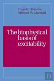 Biophysical Basis Of Excitability