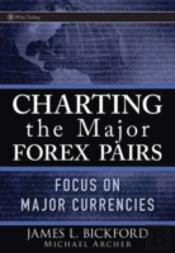 Charting The Major Forex Pairs