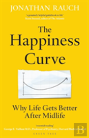 Happiness Curve