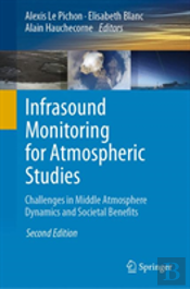 Infrasound Monitoring For Atmospheric Studies