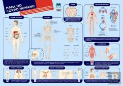 Bertrand.pt - Mapa do Corpo Humano