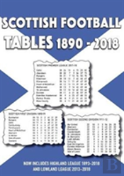 Scottish Football Tables 1890-2018