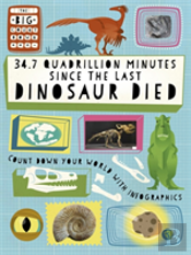 The Big Countdown: 34.7 Quadrillion Minutes Since The Last Dinosaurs Died