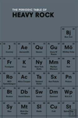 Bertrand.pt - The Periodic Table Of Heavy Rock