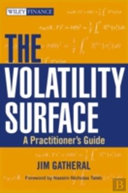 Bertrand.pt - Volatility Surface