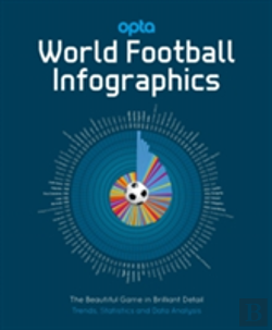 Bertrand.pt - World Football Infographics